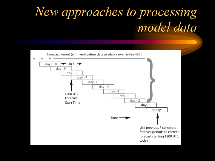 New approaches to processing model data could include using previous forecast periods to correct current forecast