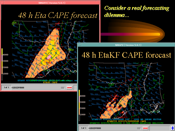 comparison of Eta and EtaKF CAPE forecasts show real differences