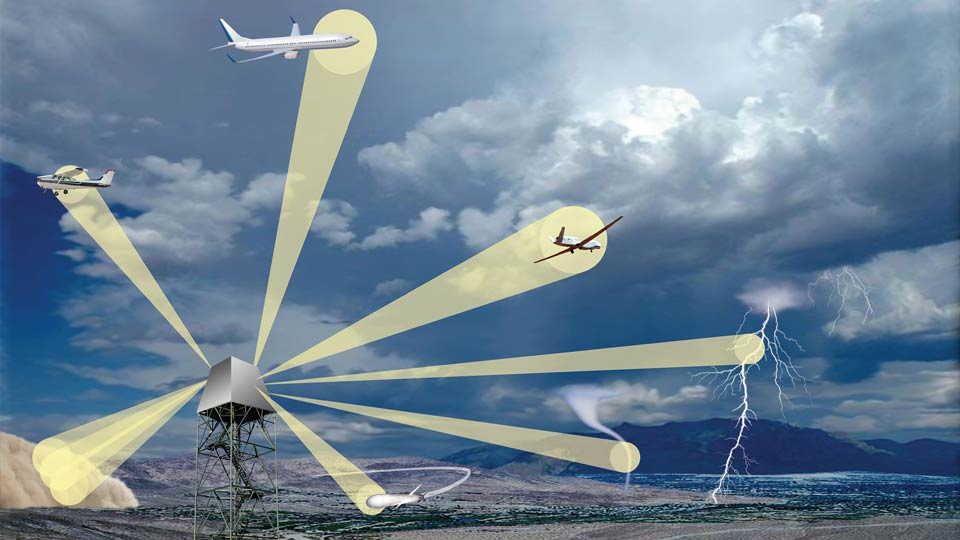 phased array radar sensing planes, weather and airborne threat