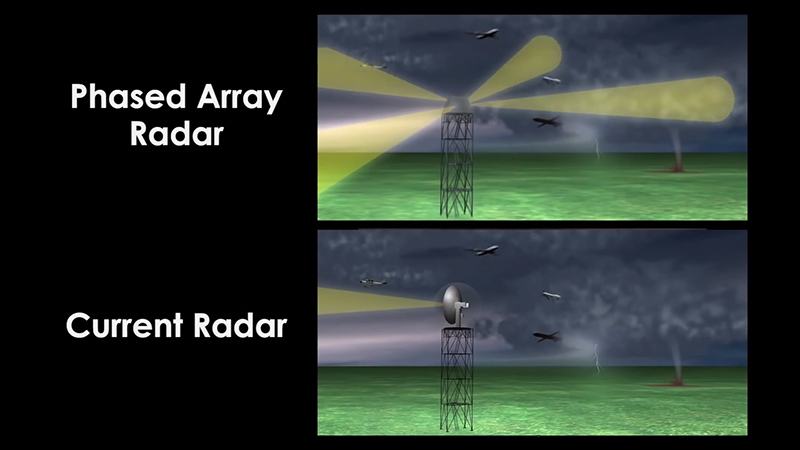 Phased array radar scan pattern compared to current radar