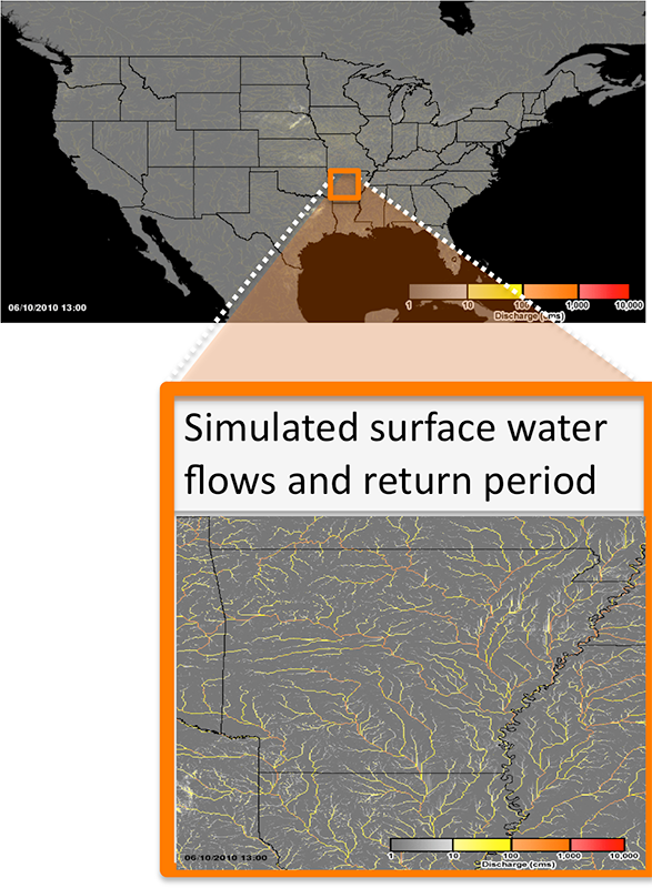 simulated surface water flows and return period