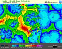 2010 Southwest Colorado Radar Project